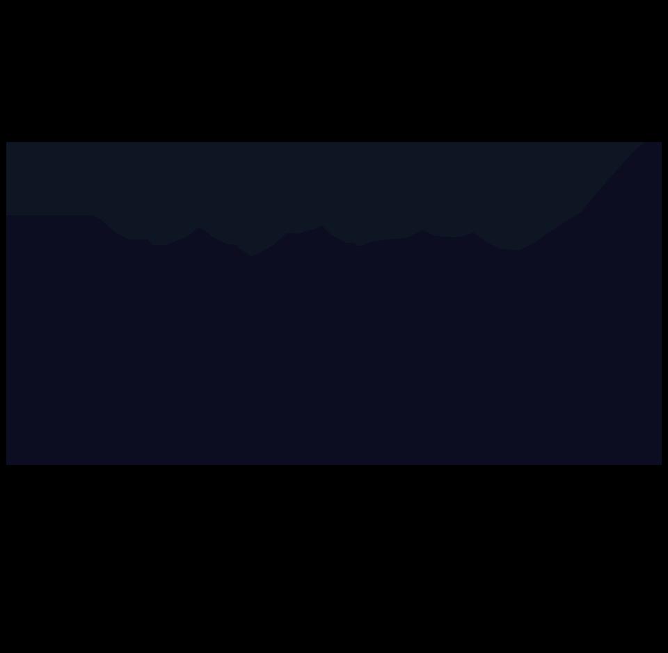Fashion Marz
